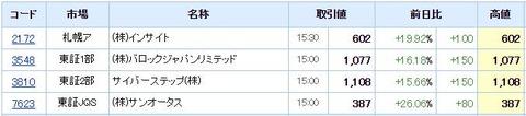 S高ネタ20190717