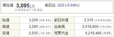 4583カイオム・バイオサイエンス20140331-1