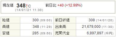 6993アジアグロースキャピタル20140121-1前場
