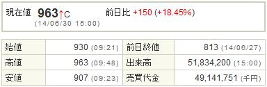 9424日本通信20140630-1