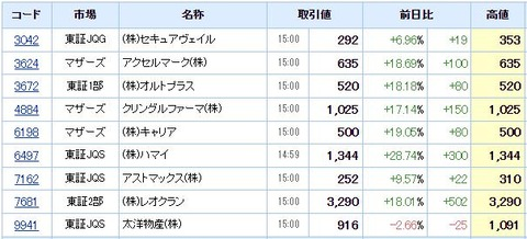S高ネタ20210826