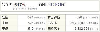 9501東京電力20131111-1
