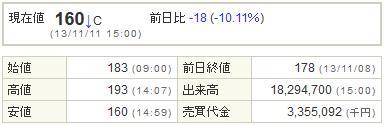 6993アジアグロースキャピタル20131111-1