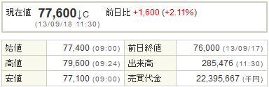 3765ガンホー20130918前場