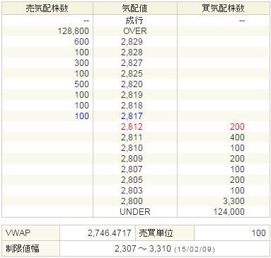 6871日本マイクロニクス20150209-2前場
