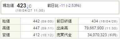 7211三菱自動車20160427-1前場