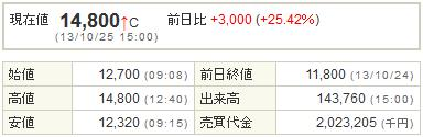 8721VR証券20131025-1