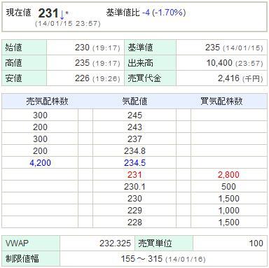 6993アジアグロースキャピタル20140115-1