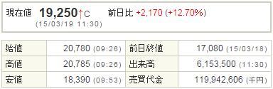 7974任天堂20150319-1前場