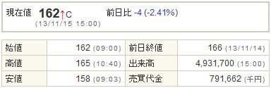 6993アジアグロースキャピタル20131115-1