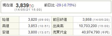 8316三井住友FG20140521-1