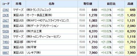 S高ネタ20210120