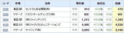S高ネタ20210706