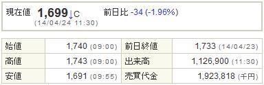 9684スクウェア・エニックス20140424-1前場
