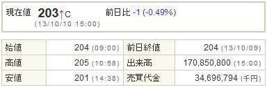 8411みずほ20131010-1