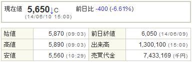 6871日本マイクロニクス20140610-1
