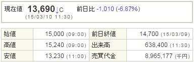 3907シリコンスタジオ20150310-1前場