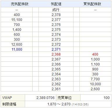 9684スクウェア・エニックス20140225-2