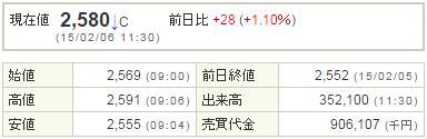 9684スクウェア・エニックス20150206-1前場