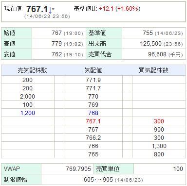 9424日本通信20140623-1