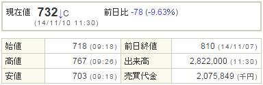 6079エナリス20141110-1前場