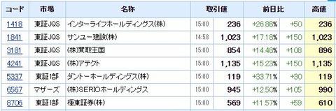 S高ネタ20200714