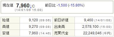 6088シグマクシス20140109-1