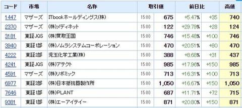 S高ネタ20200713