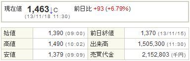8508Jトラスト20131118-1前場