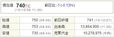 3765ガンホー20131230-1前場