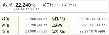 4565そーせいグループ20160426-1前場