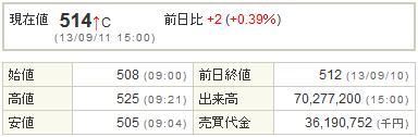 9501東京電力20130911