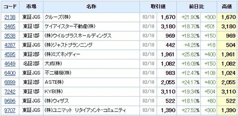 S高ネタ20210210