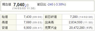 2121mixi20140303-1前場