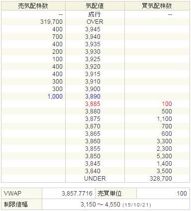 6177AppBank20151021-2前場