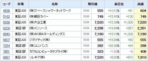 S高ネタ20210126