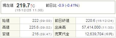 6502東芝20151225-1前場