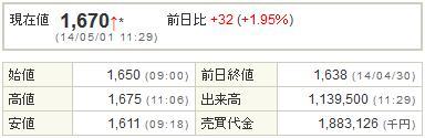 9684スクウェア・エニックス20140501-1前場