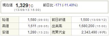 3799キーウェアソリューションズ20130913