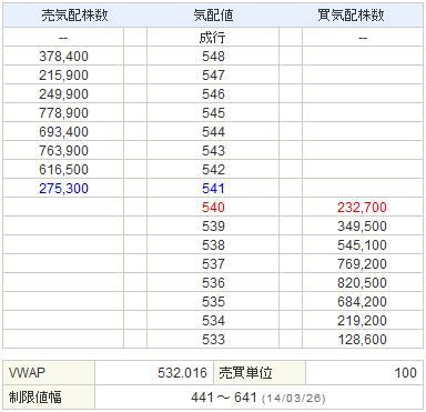 8306三菱UFJ20140325-2