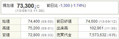 3765ガンホー20130913前場