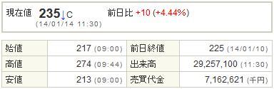 6993アジアグロースキャピタル20140114-1前場