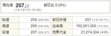 8411みずほ20131015-1