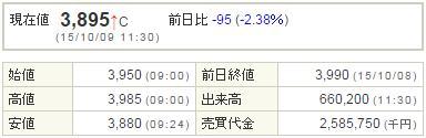 2138クルーズ20151009-1前場