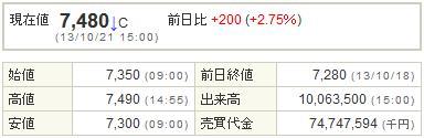 9984ソフトバンク20131021-1