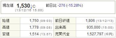 3753フライトホールディングス20131216-1