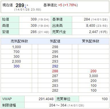 6993アジアグロースキャピタル20140128-1