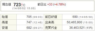 9424日本通信20140602-1