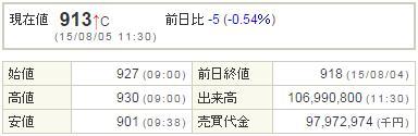 9501東京電力20150805-1前場