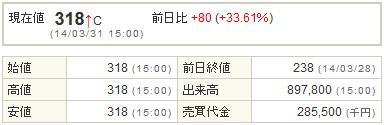 9424日本通信20140331-1